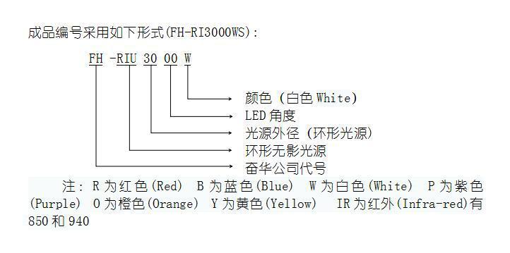 LED环形无影光源
